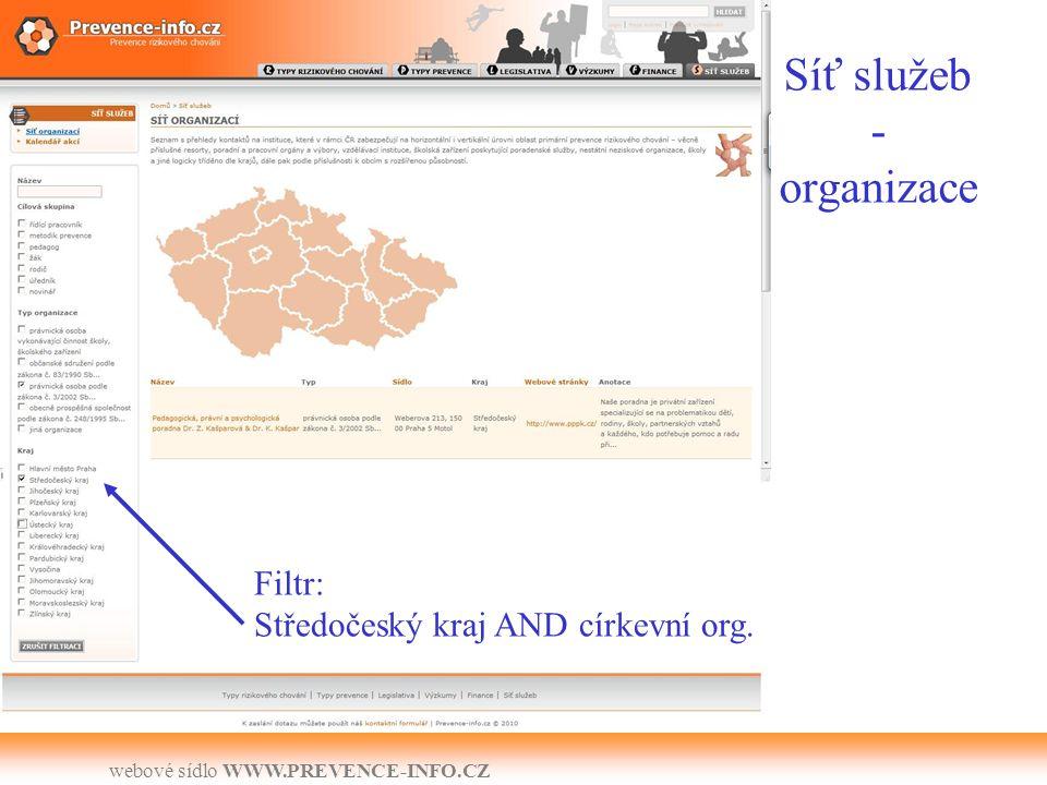 webové sídlo WWW.PREVENCE-INFO.CZ Síť služeb - organizace Filtr: Středočeský kraj AND církevní org.