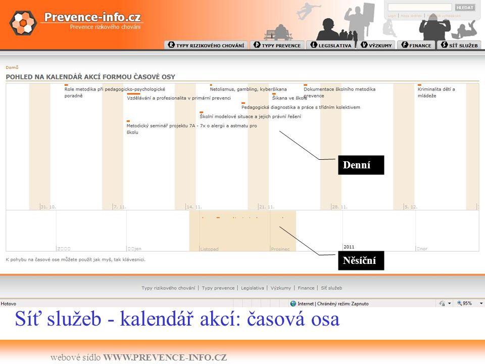 webové sídlo WWW.PREVENCE-INFO.CZ Síť služeb - kalendář akcí: časová osa Denní Něsíční
