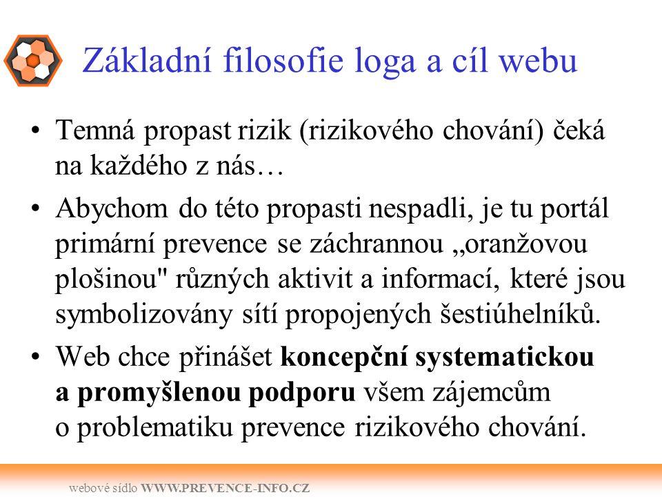 webové sídlo WWW.PREVENCE-INFO.CZ Legislativa
