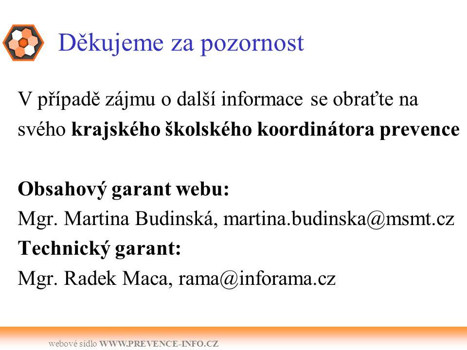 webové sídlo WWW.PREVENCE-INFO.CZ Děkujeme za pozornost V případě zájmu o další informace se obraťte na svého krajského školského koordinátora prevence Obsahový garant webu: Mgr.