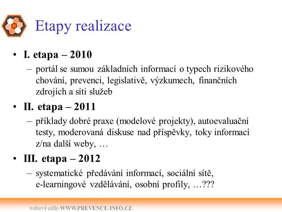 webové sídlo WWW.PREVENCE-INFO.CZ Etapy realizace I.