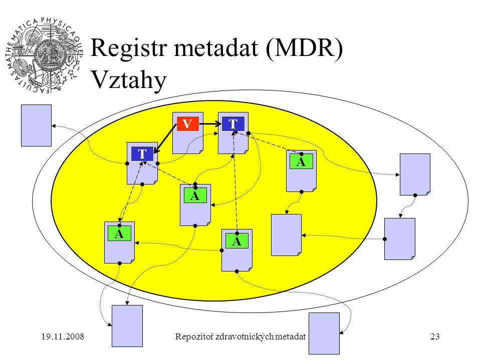 19.11.2008Repozitoř zdravotnických metadat23 Registr metadat (MDR) Vztahy T T A A A A V