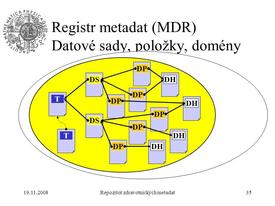 19.11.2008Repozitoř zdravotnických metadat35 Registr metadat (MDR) Datové sady, položky, domény T DS DP T DS DP DH