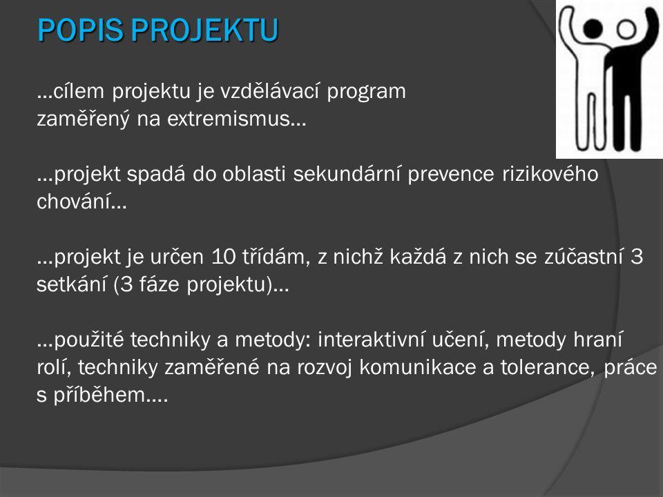 POPIS PROJEKTU POPIS PROJEKTU...cílem projektu je vzdělávací program zaměřený na extremismus… …projekt spadá do oblasti sekundární prevence rizikového chování… …projekt je určen 10 třídám, z nichž každá z nich se zúčastní 3 setkání (3 fáze projektu)… …použité techniky a metody: interaktivní učení, metody hraní rolí, techniky zaměřené na rozvoj komunikace a tolerance, práce s příběhem….