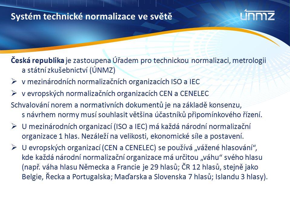 Systém technické normalizace ve světě Česká republika je zastoupena Úřadem pro technickou normalizaci, metrologii a státní zkušebnictví (ÚNMZ)  v mez