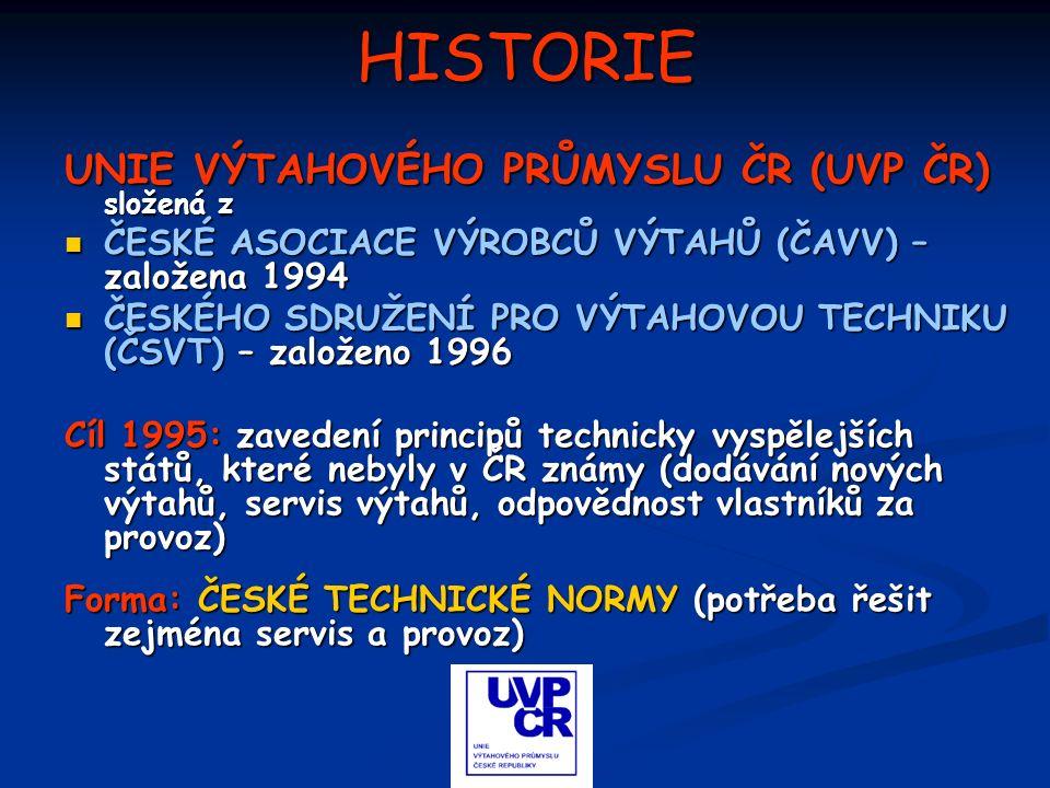HISTORIE UNIE VÝTAHOVÉHO PRŮMYSLU ČR (UVP ČR) složená z ČESKÉ ASOCIACE VÝROBCŮ VÝTAHŮ (ČAVV) – založena 1994 ČESKÉ ASOCIACE VÝROBCŮ VÝTAHŮ (ČAVV) – založena 1994 ČESKÉHO SDRUŽENÍ PRO VÝTAHOVOU TECHNIKU (ČSVT) – založeno 1996 ČESKÉHO SDRUŽENÍ PRO VÝTAHOVOU TECHNIKU (ČSVT) – založeno 1996 Cíl 1995: zavedení principů technicky vyspělejších států, které nebyly v ČR známy (dodávání nových výtahů, servis výtahů, odpovědnost vlastníků za provoz) Forma: ČESKÉ TECHNICKÉ NORMY (potřeba řešit zejména servis a provoz)