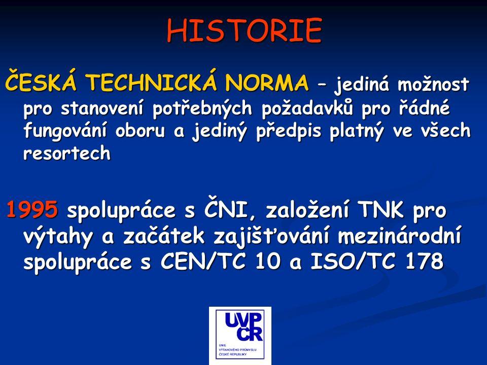 HISTORIE ČESKÁ TECHNICKÁ NORMA – jediná možnost pro stanovení potřebných požadavků pro řádné fungování oboru a jediný předpis platný ve všech resortech 1995 spolupráce s ČNI, založení TNK pro výtahy a začátek zajišťování mezinárodní spolupráce s CEN/TC 10 a ISO/TC 178