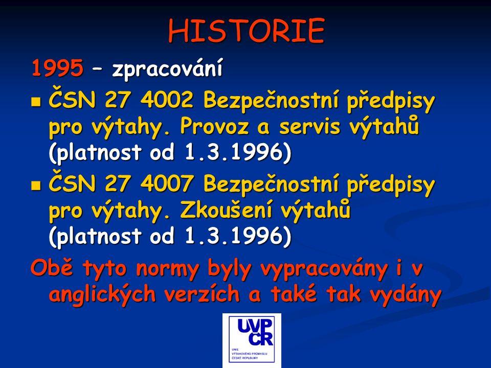HISTORIE 1995 – zpracování ČSN 27 4002 Bezpečnostní předpisy pro výtahy. Provoz a servis výtahů (platnost od 1.3.1996) ČSN 27 4002 Bezpečnostní předpi
