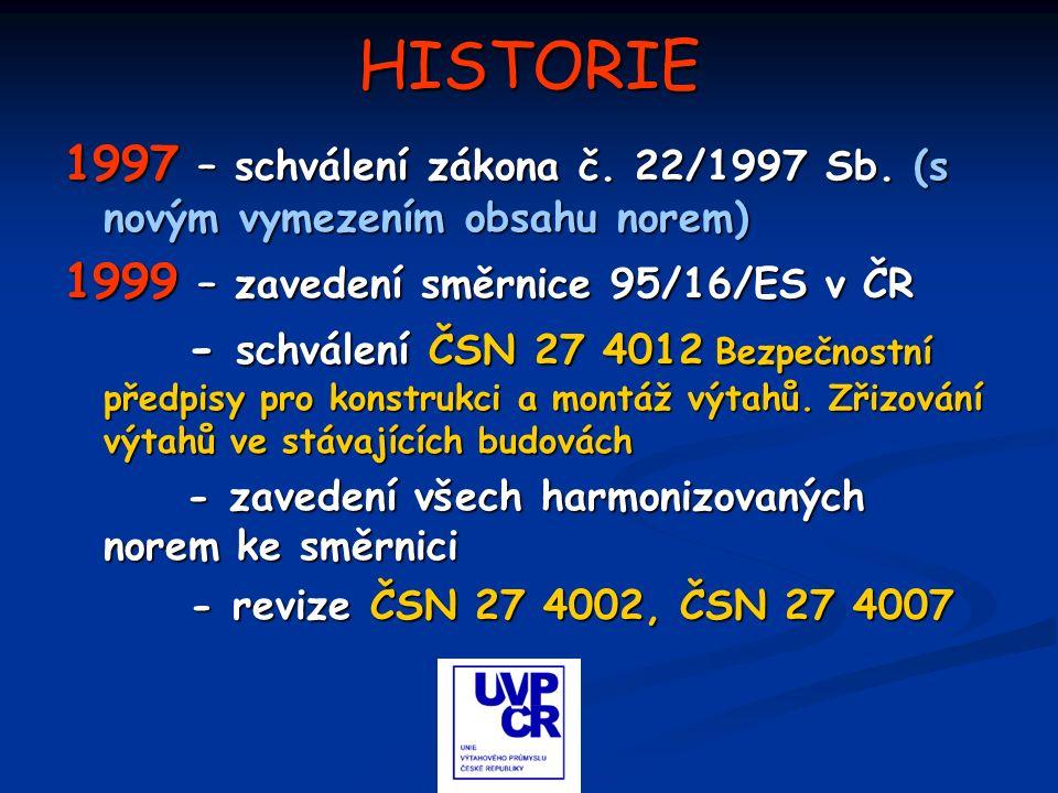 HISTORIE 1997 – schválení zákona č. 22/1997 Sb. (s novým vymezením obsahu norem) 1999 – zavedení směrnice 95/16/ES v ČR - schválení ČSN 27 4012 Bezpeč
