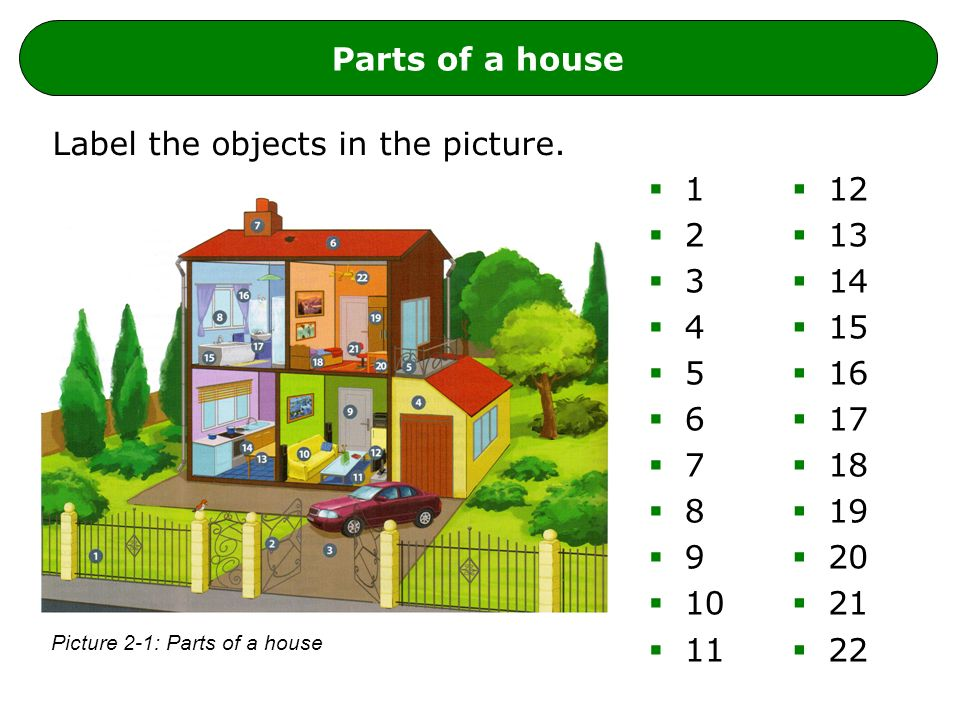 Parts of a house Picture 2-1: Parts of a house  1  2  3  4  5  6  7  8  9  10  11  12  13  14  15  16  17  18  19  20  21  22 Label the objects in the picture.