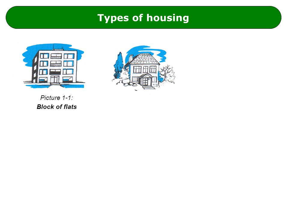 Types of housing Picture 1-1: Block of flats
