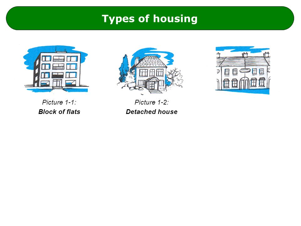 Types of housing Picture 1-1: Block of flats Picture 1-2: Detached house