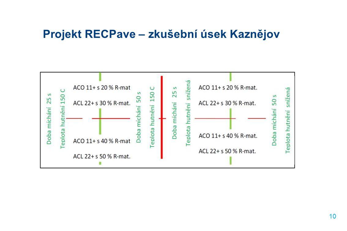 10 Projekt RECPave – zkušební úsek Kaznějov