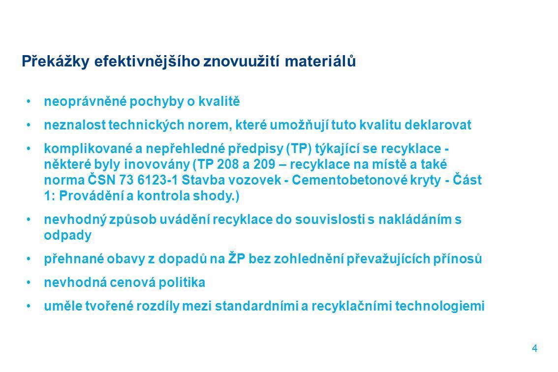 44 Překážky efektivnějšího znovuužití materiálů neoprávněné pochyby o kvalitě neznalost technických norem, které umožňují tuto kvalitu deklarovat komplikované a nepřehledné předpisy (TP) týkající se recyklace - některé byly inovovány (TP 208 a 209 – recyklace na místě a také norma ČSN 73 6123-1 Stavba vozovek - Cementobetonové kryty - Část 1: Provádění a kontrola shody.) nevhodný způsob uvádění recyklace do souvislosti s nakládáním s odpady přehnané obavy z dopadů na ŽP bez zohlednění převažujících přínosů nevhodná cenová politika uměle tvořené rozdíly mezi standardními a recyklačními technologiemi -