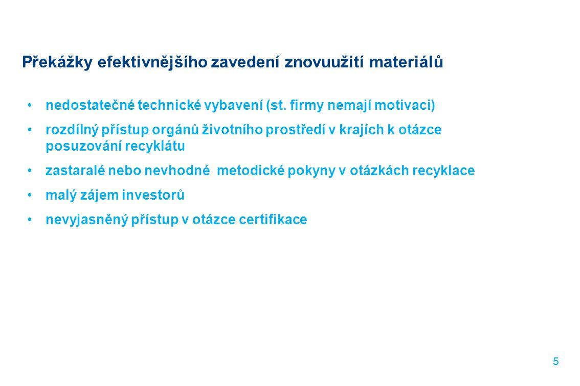 55 Překážky efektivnějšího zavedení znovuužití materiálů nedostatečné technické vybavení (st.