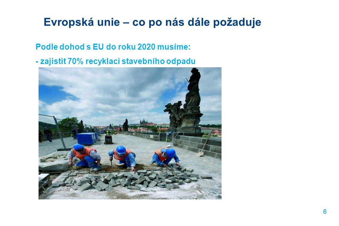 66 Evropská unie – co po nás dále požaduje Podle dohod s EU do roku 2020 musíme: - zajistit 70% recyklaci stavebního odpadu