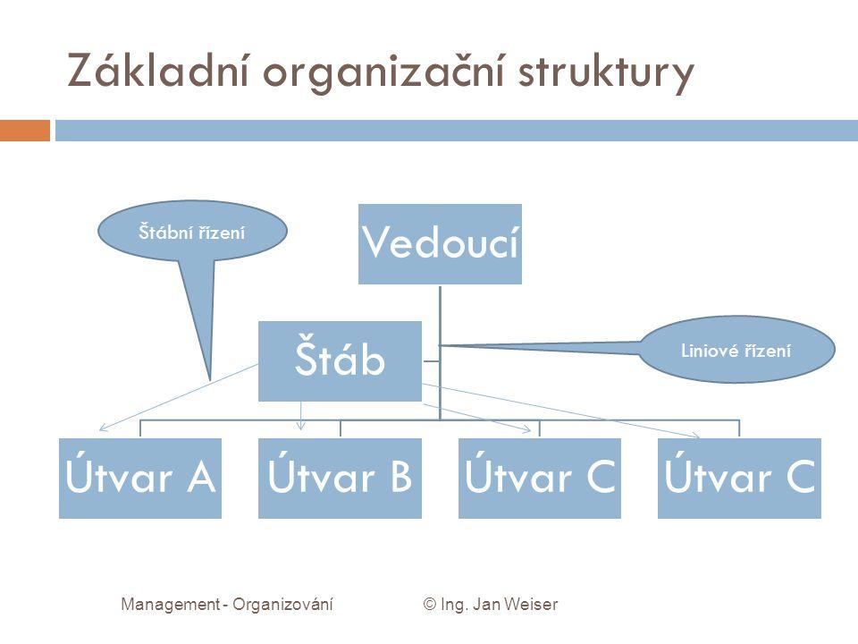 Základní organizační struktury Management - Organizování © Ing. Jan Weiser Vedoucí Útvar AÚtvar BÚtvar C Štáb Liniové řízení Štábní řízení