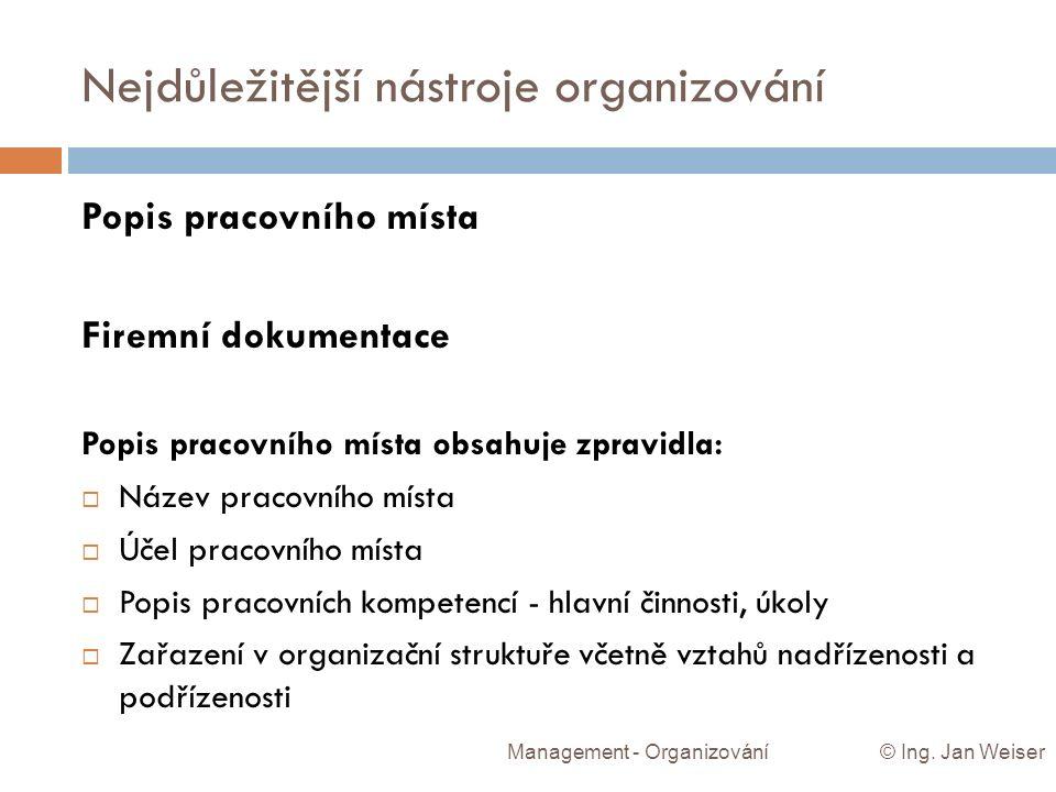 Nejdůležitější nástroje organizování Management - Organizování © Ing. Jan Weiser Popis pracovního místa Firemní dokumentace Popis pracovního místa obs