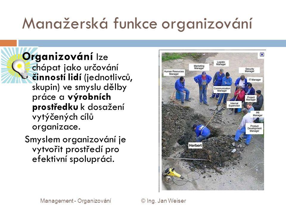 Manažerská funkce organizování Organizování lze chápat jako určování činností lidí (jednotlivců, skupin) ve smyslu dělby práce a výrobních prostředku k dosažení vytýčených cílů organizace.