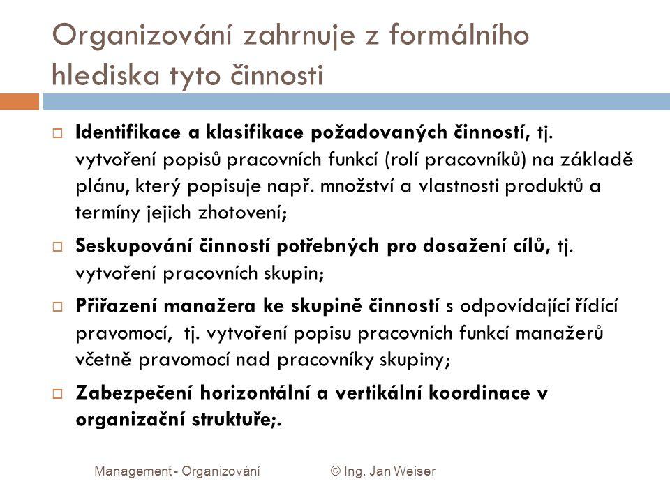 Organizování zahrnuje z formálního hlediska tyto činnosti  Identifikace a klasifikace požadovaných činností, tj. vytvoření popisů pracovních funkcí (