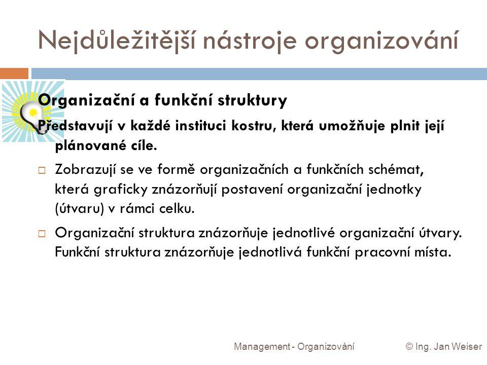 Nejdůležitější nástroje organizování Management - Organizování © Ing. Jan Weiser Organizační a funkční struktury Představují v každé instituci kostru,