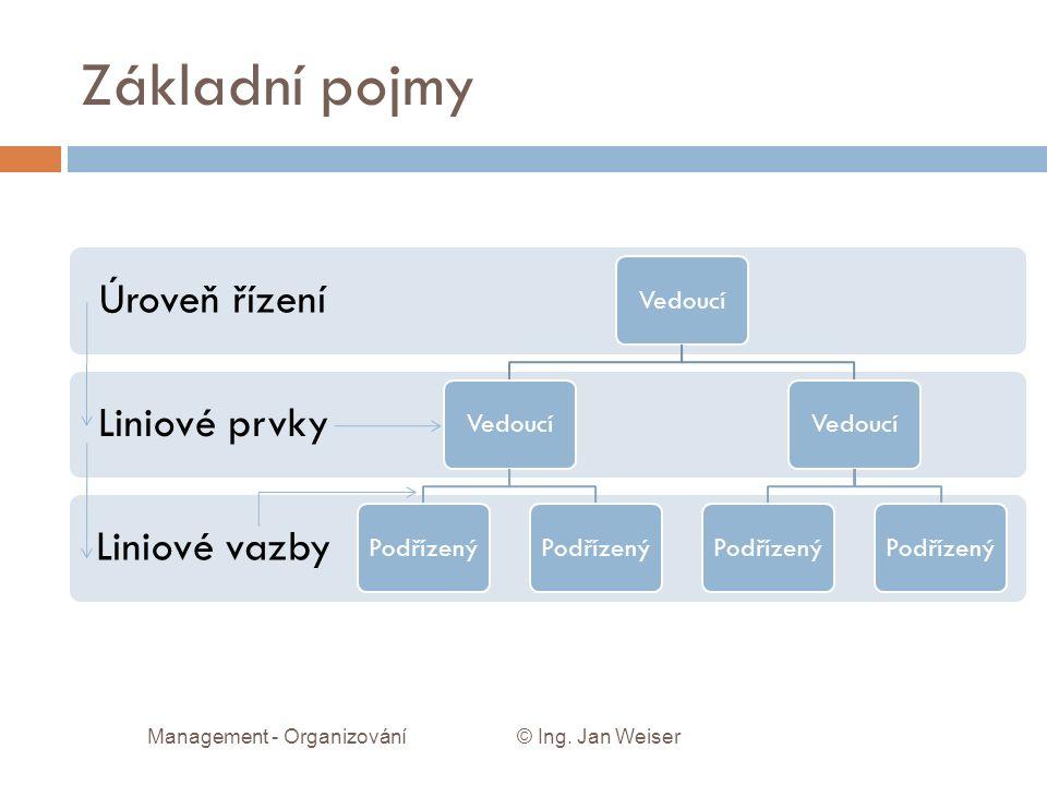 Základní pojmy Management - Organizování © Ing. Jan Weiser Liniové vazby Liniové prvky Úroveň řízení Vedoucí Podřízený VedoucíPodřízený