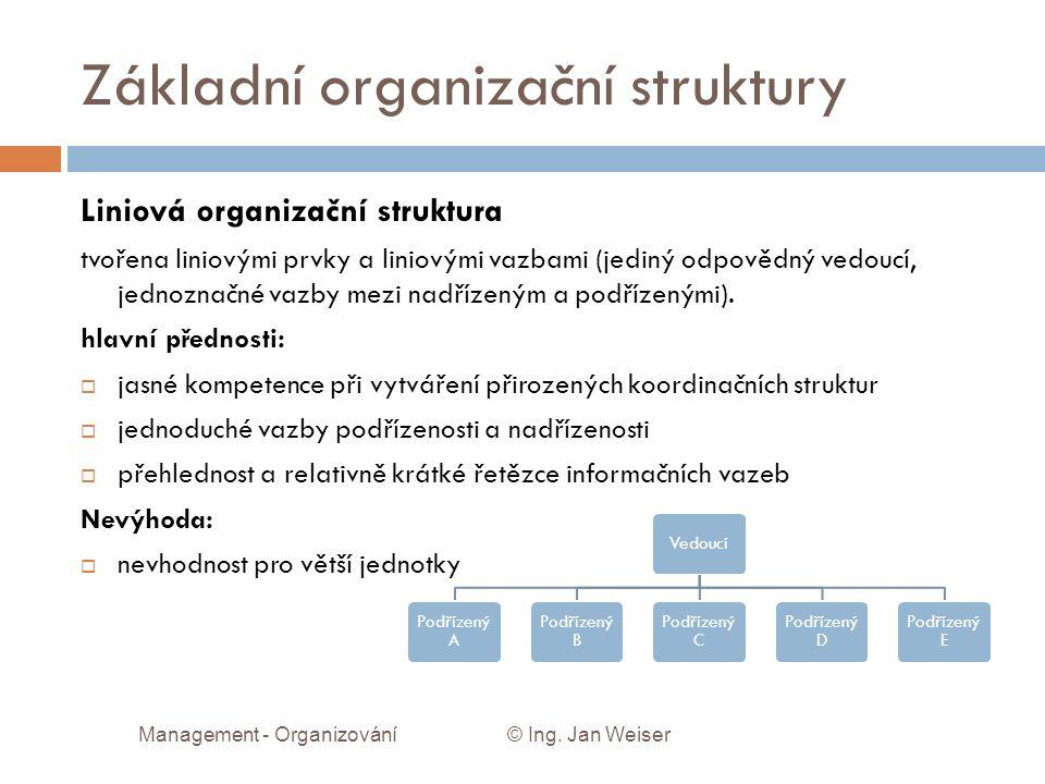 Základní organizační struktury Management - Organizování © Ing. Jan Weiser Liniová organizační struktura tvořena liniovými prvky a liniovými vazbami (