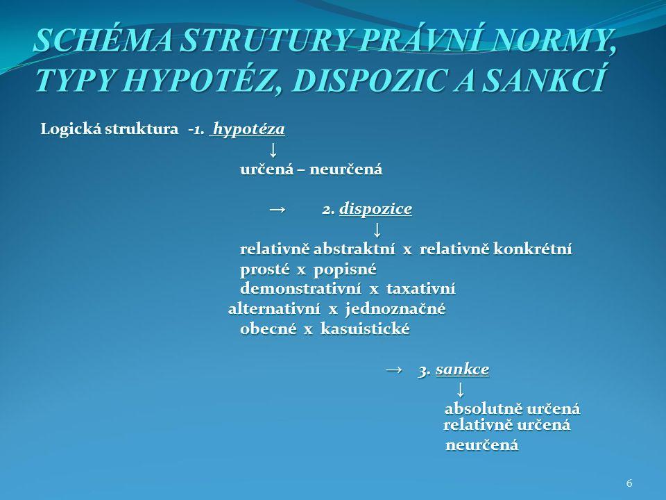 6 SCHÉMA STRUTURY PRÁVNÍ NORMY, TYPY HYPOTÉZ, DISPOZIC A SANKCÍ Logická struktura -1.