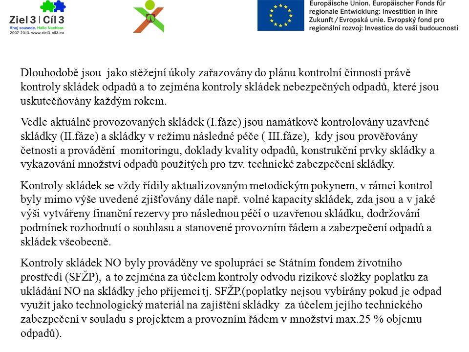 2.Legislativa a základní pojmy související se skládkováním odpadů.