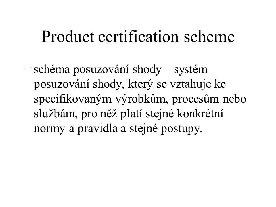 Product certification scheme = schéma posuzování shody – systém posuzování shody, který se vztahuje ke specifikovaným výrobkům, procesům nebo službám,