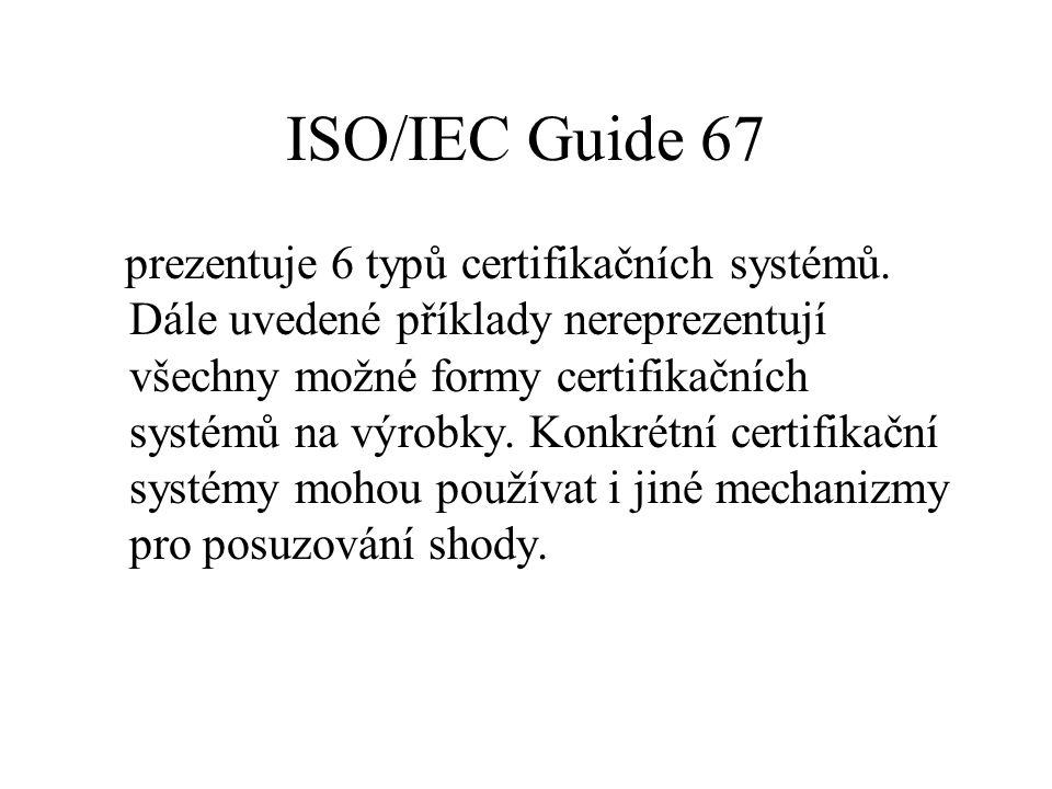ISO/IEC Guide 67 prezentuje 6 typů certifikačních systémů. Dále uvedené příklady nereprezentují všechny možné formy certifikačních systémů na výrobky.
