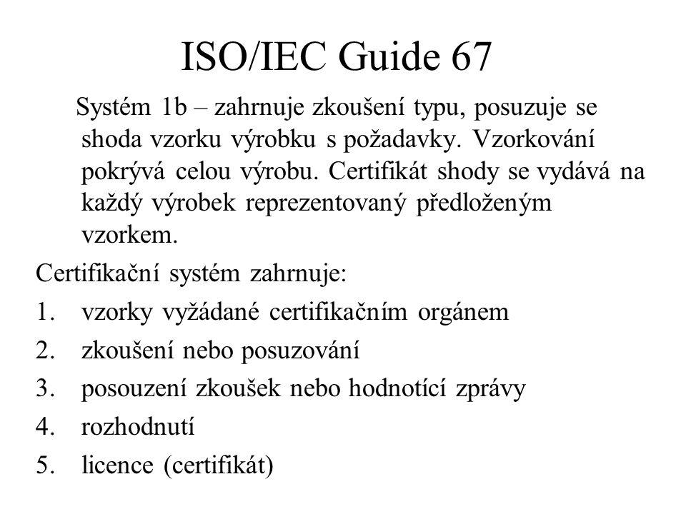 ISO/IEC Guide 67 Systém 1b – zahrnuje zkoušení typu, posuzuje se shoda vzorku výrobku s požadavky. Vzorkování pokrývá celou výrobu. Certifikát shody s