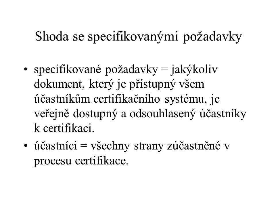 Shoda se specifikovanými požadavky specifikované požadavky = jakýkoliv dokument, který je přístupný všem účastníkům certifikačního systému, je veřejně