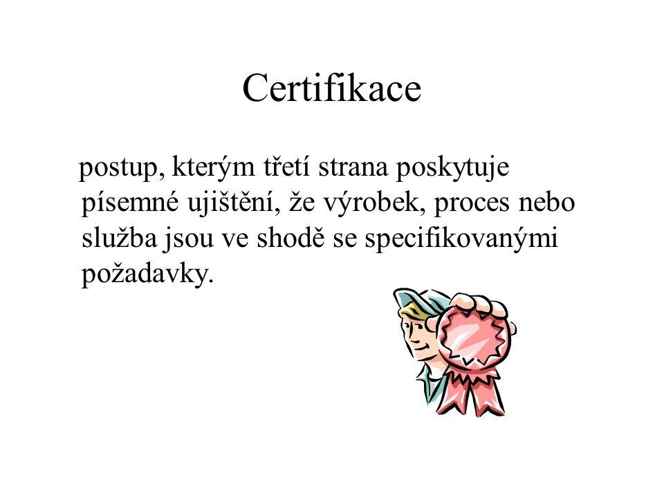 Certifikát shody dokument vydaný podle pravidel systému certifikace, vyjadřující poskytnutí přiměřené důvěry, že náležitě identifikovaný výrobek, proces nebo služba jsou ve shodě s určitou normou nebo jiným normativním dokumentem.