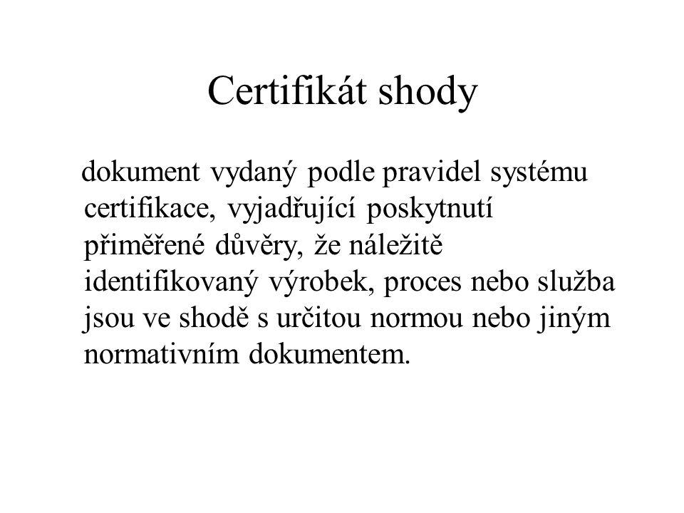 Certifikát shody dokument vydaný podle pravidel systému certifikace, vyjadřující poskytnutí přiměřené důvěry, že náležitě identifikovaný výrobek, proc
