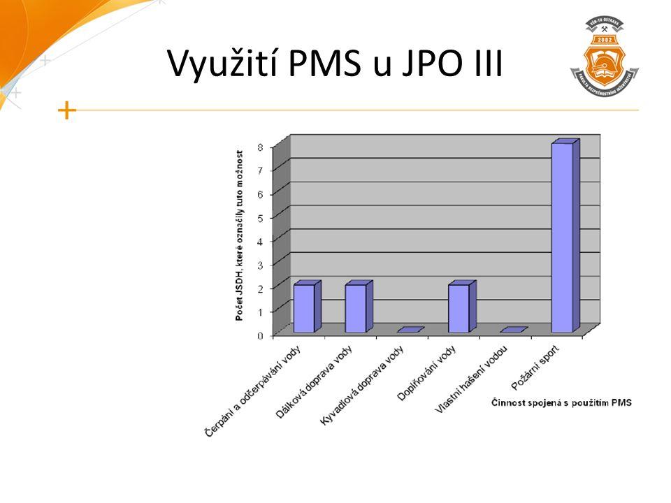 Využití PMS u JPO III