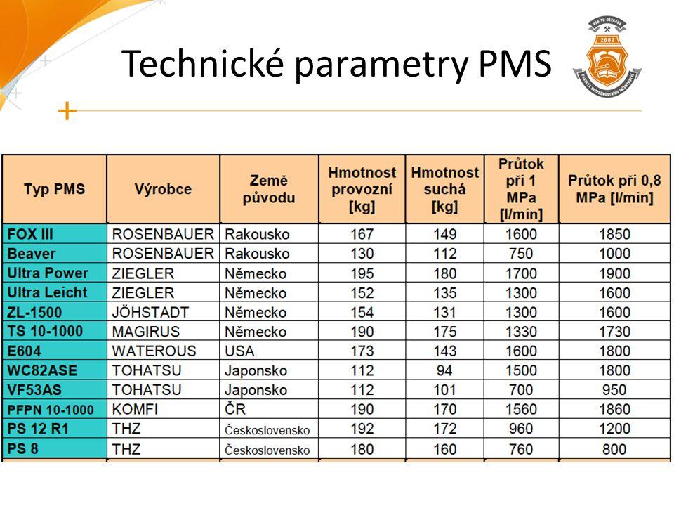 Technické parametry PMS