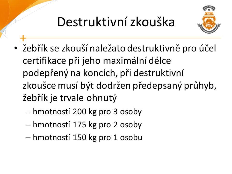 Destruktivní zkouška žebřík se zkouší naležato destruktivně pro účel certifikace při jeho maximální délce podepřený na koncích, při destruktivní zkouš