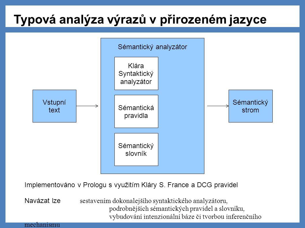Typová analýza výrazů v přirozeném jazyce Sémantický analyzátor Klára Syntaktický analyzátor Sémantická pravidla Sémantický slovník Vstupní text Sémantický strom Implementováno v Prologu s využitím Kláry S.