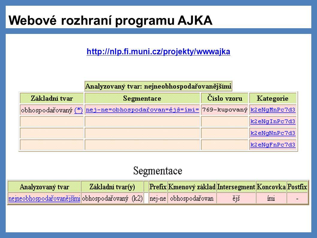 Webové rozhraní programu AJKA http://nlp.fi.muni.cz/projekty/wwwajka