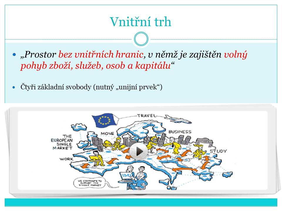 """Vnitřní trh """"Prostor bez vnitřních hranic, v němž je zajištěn volný pohyb zboží, služeb, osob a kapitálu Čtyři základní svobody (nutný """"unijní prvek )"""
