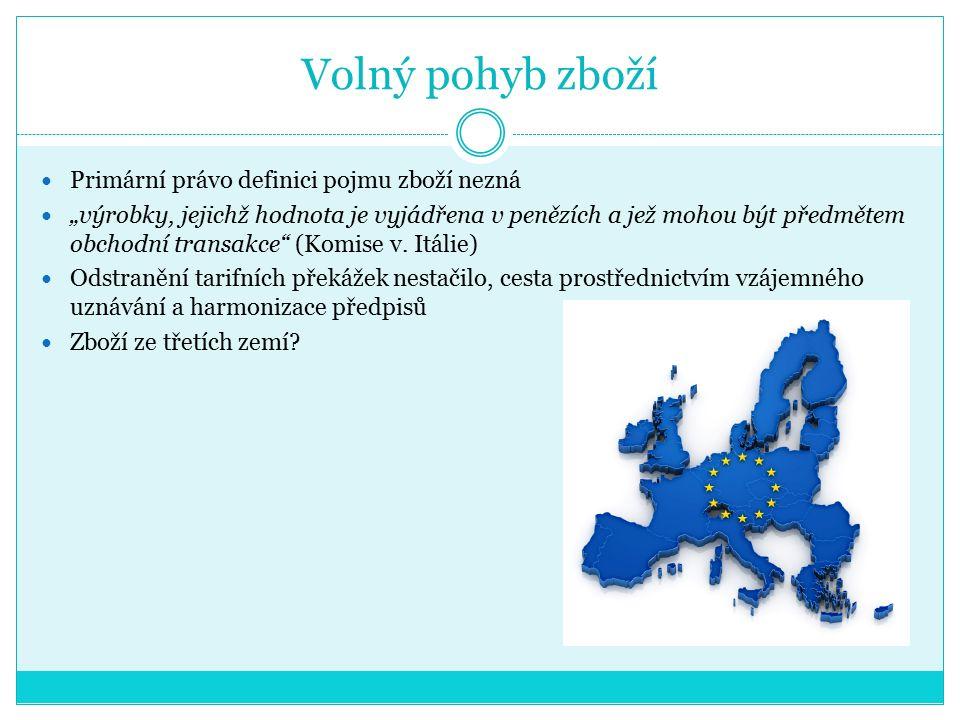 Omezení Zákaz cel, množstevního omezení dovozu a vývozu a zákaz opatření s rovnocenným účinkem (čl.