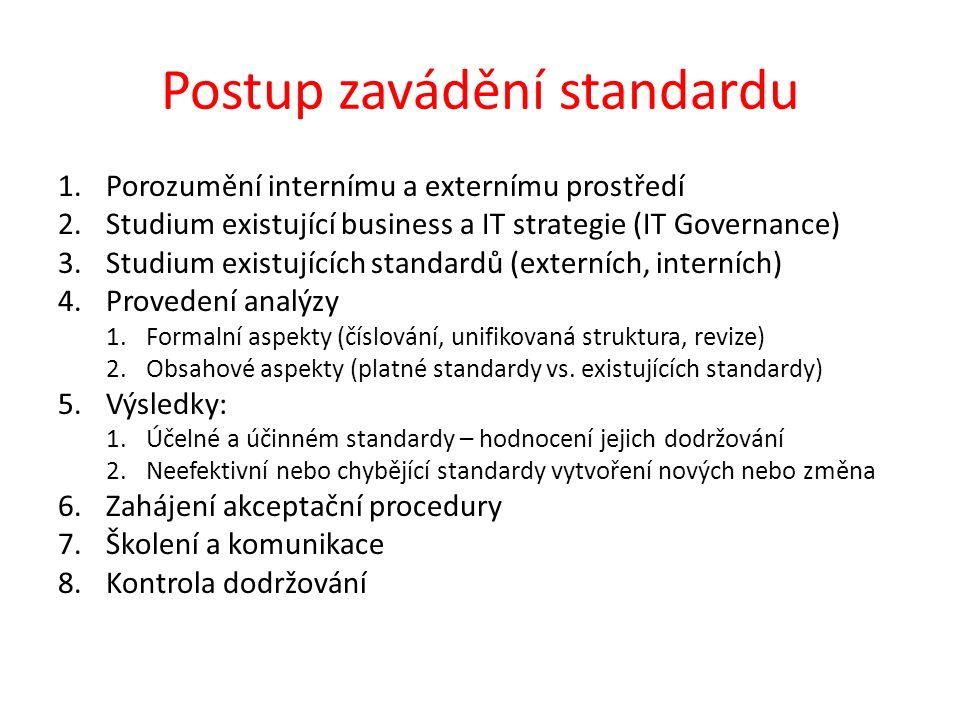 Postup zavádění standardu 1.Porozumění internímu a externímu prostředí 2.Studium existující business a IT strategie (IT Governance) 3.Studium existujících standardů (externích, interních) 4.Provedení analýzy 1.Formalní aspekty (číslování, unifikovaná struktura, revize) 2.Obsahové aspekty (platné standardy vs.