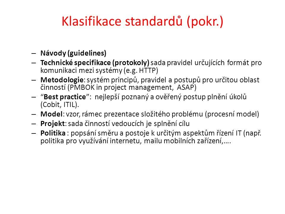 Klasifikace standardů (pokr.) – Návody (guidelines) – Technické specifikace (protokoly) sada pravidel určujících formát pro komunikaci mezi systémy (e.g.