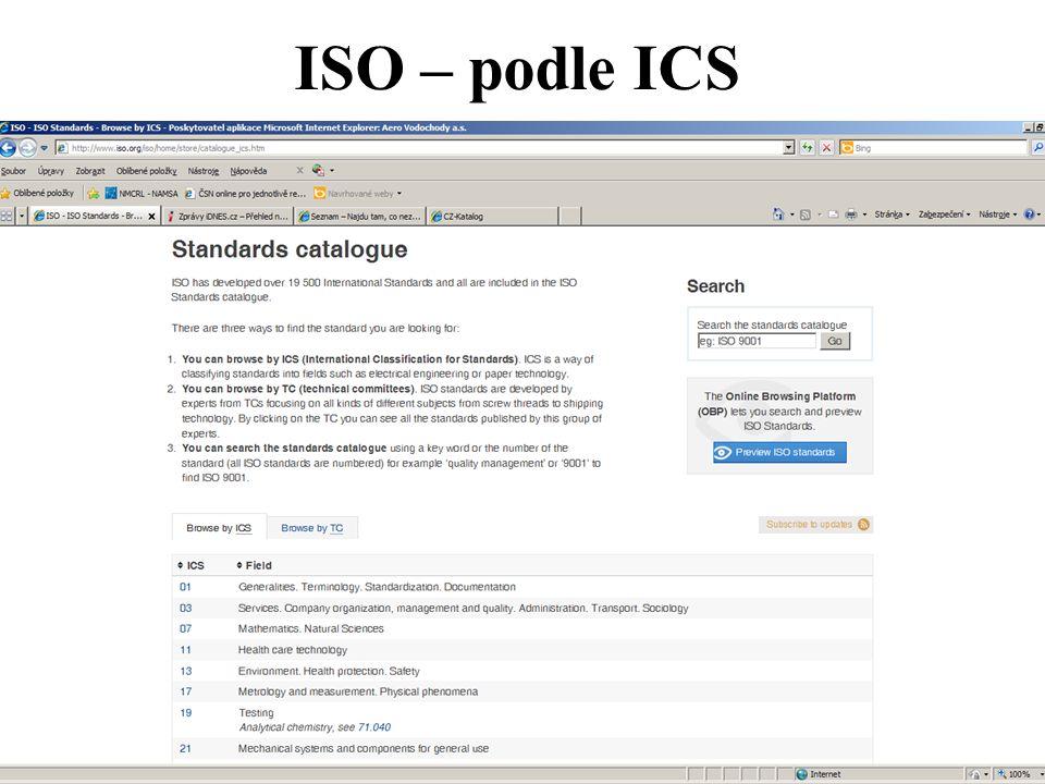 ISO – podle ICS