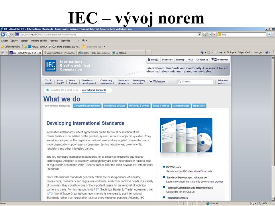 IEC – vývoj norem