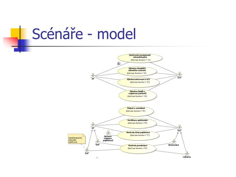 Datový model NHS http://www.datadictionary.nhs.uk/index.asp http://www.datadictionary.nhs.uk/index.asp