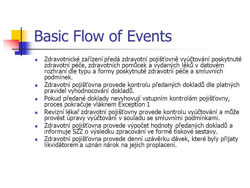 Exceptional Flow of Events Exception 1: Zdravotní pojišťovna vyřadí chybné doklady, případně chybné dávky dokladů a informuje SZZ.