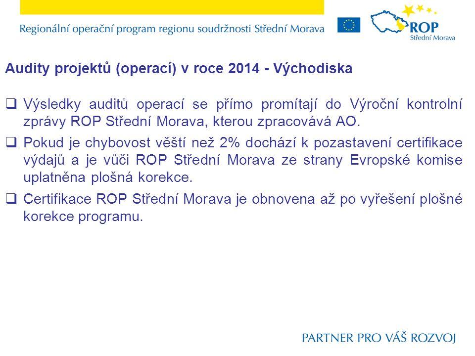 Audity projektů (operací) v roce 2014 - Východiska  Výsledky auditů operací se přímo promítají do Výroční kontrolní zprávy ROP Střední Morava, kterou zpracovává AO.