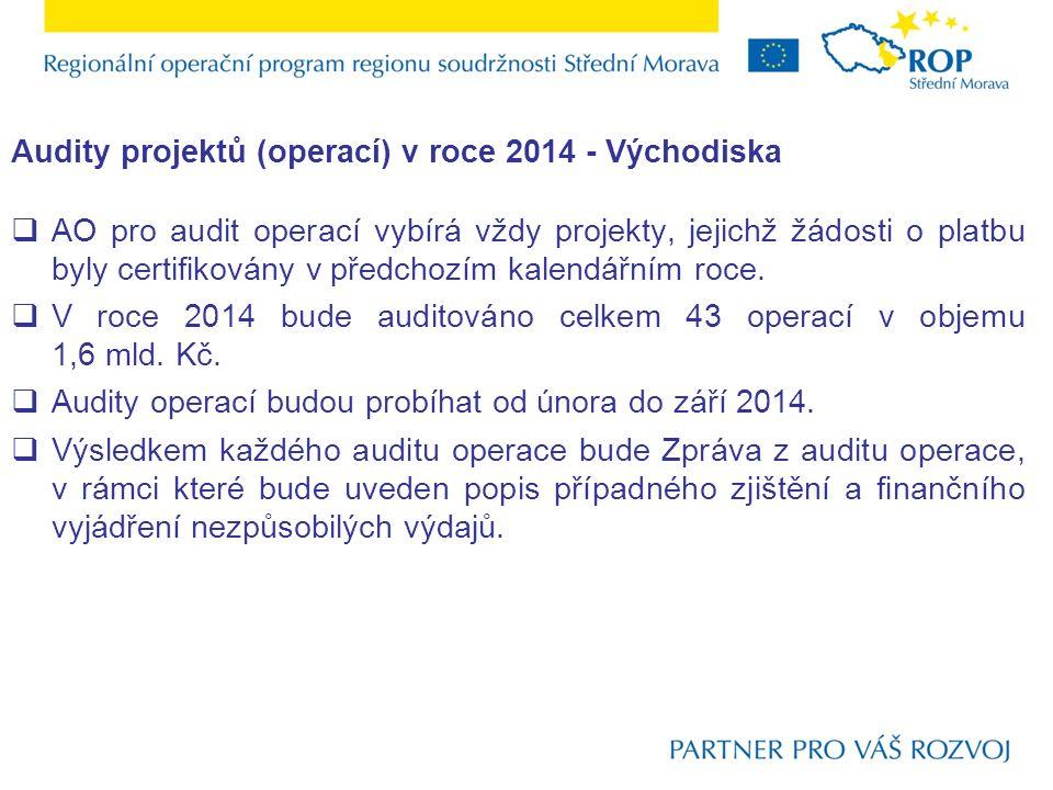 Audity projektů (operací) v roce 2014 - Východiska  AO pro audit operací vybírá vždy projekty, jejichž žádosti o platbu byly certifikovány v předchozím kalendářním roce.